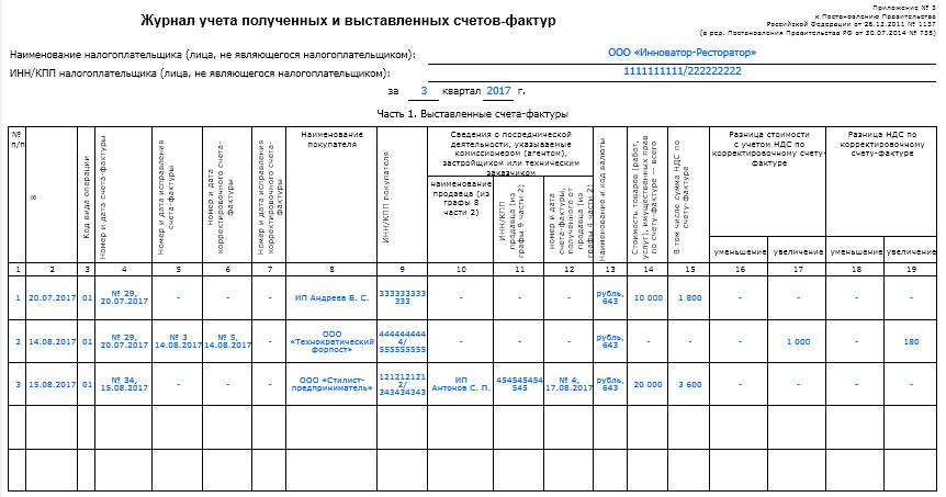 Журнал полученных и выставленных счетов фактур