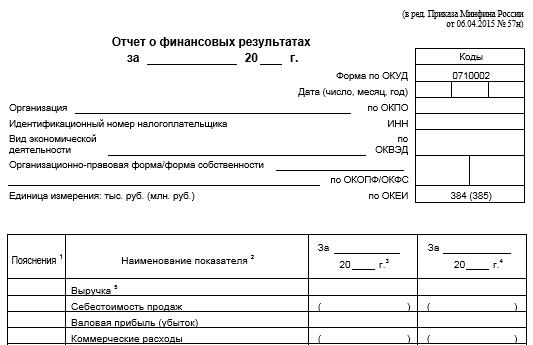 Инструкция По Заполнению Бухгалтерского Баланса Формы 2014