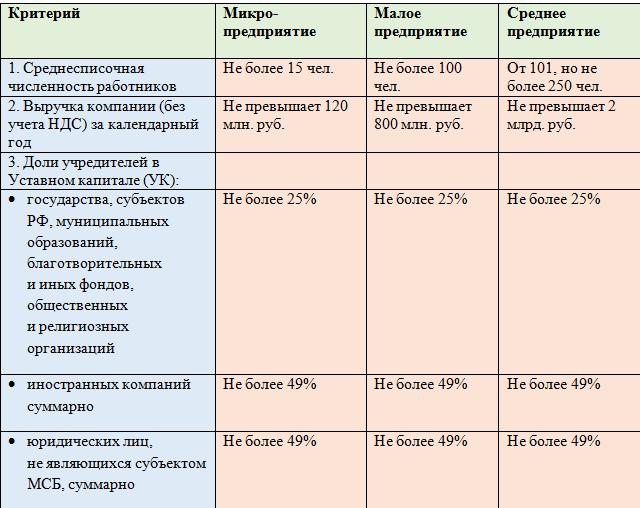 Где в омске приниают докуенты за детей прибавка к пенсии ленинский район
