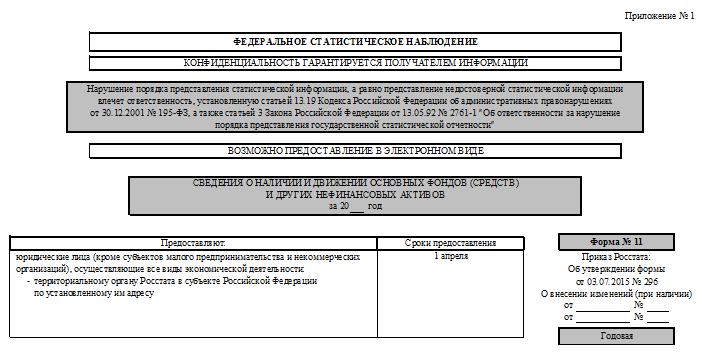 Форма 11 на статистика 2015 инструкция по заполнению