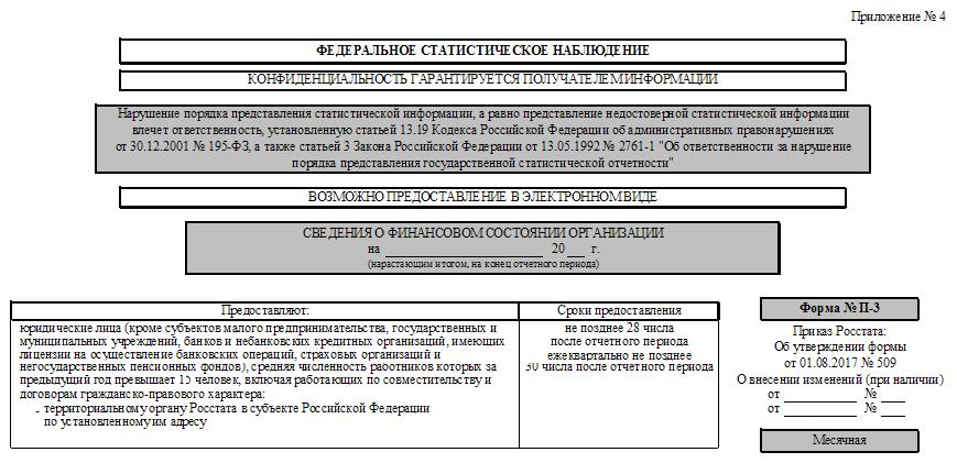 Сведения о финансовом состоянии организации - форма П-3