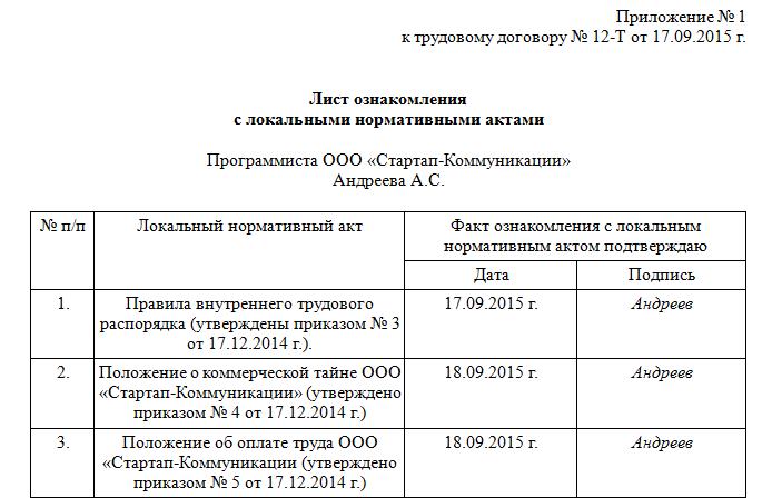 Лист ознакомления с нормативными документами образец