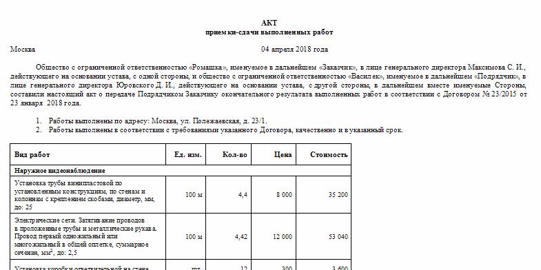Акт сдачи-приемки выполненных работ - образец на 2018 год