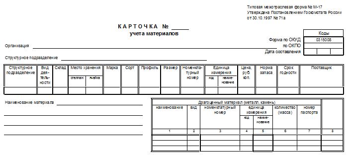 Бланк карточки складского учета материалов