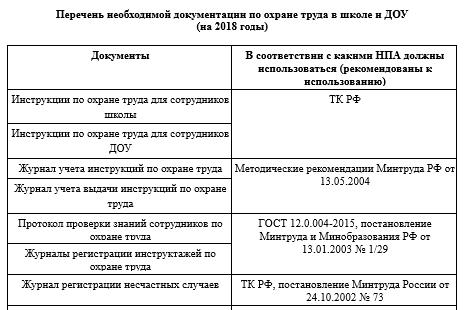 Документы по электробезопасности в школе 2019 скачать билеты 4 группа по электробезопасности