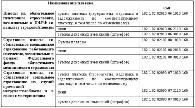 Новости политики на украине сейчас