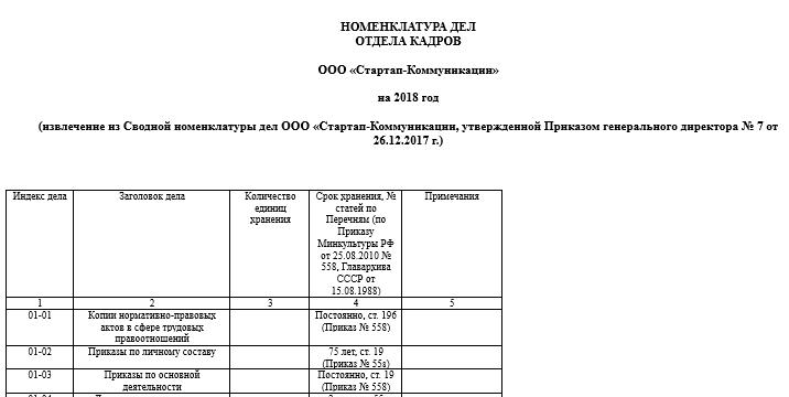 Номенклатура дел отдела кадров на 2018 год - образец