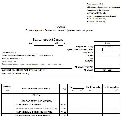 Бухгалтерская Отчетность Организации 2014 Бланк Скачать - фото 10