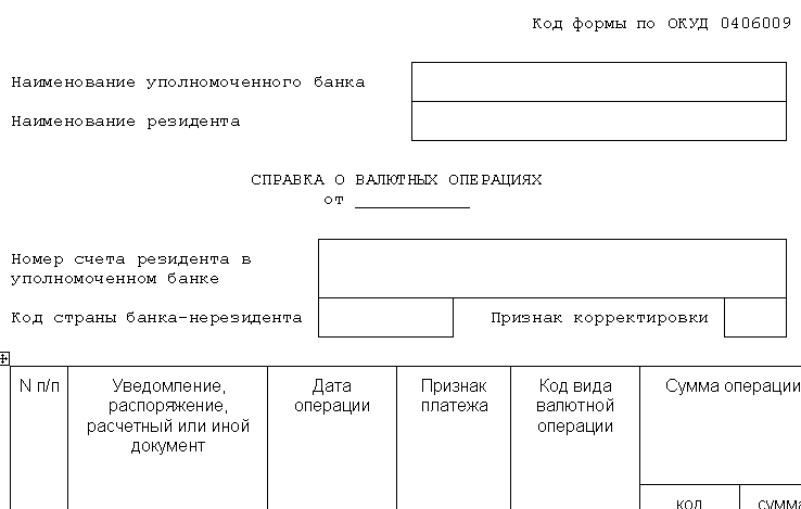 Образец заполнения справки о валютных операциях 2016