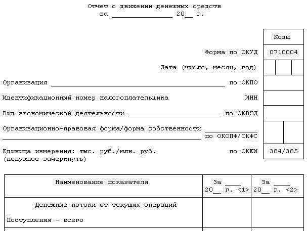 бланк бухгалтерской отчетности форма 3 - фото 6