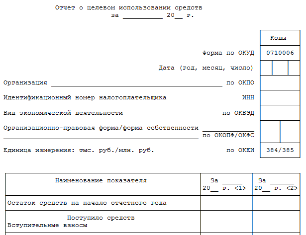 Бухгалтерский баланс бланк приказ № 66н от 02.07.2010