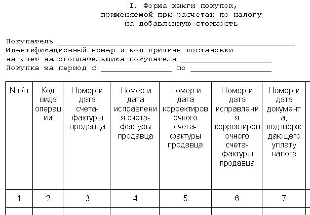 Книга Покупок При Импорте Из Беларуси Образец - фото 9