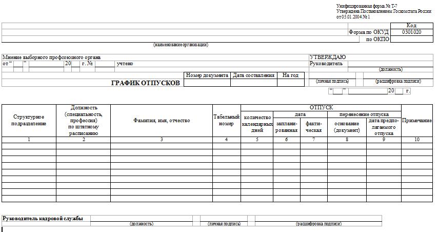 Унифицированная форма № Т-7 - график отпусков