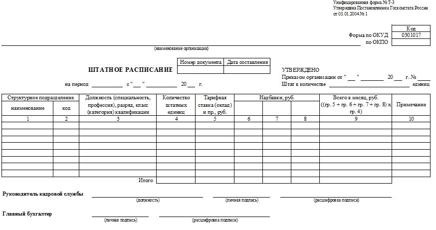 Форма штатного расписания т 3 образец заполнения