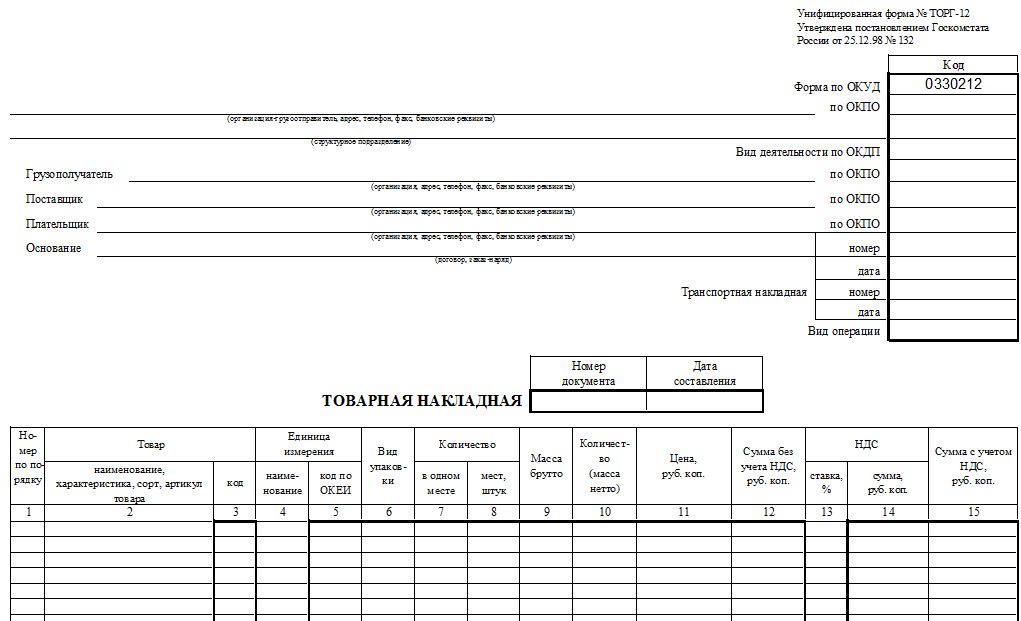 Унифицированная форма ТОРГ-12 - бланк и образец