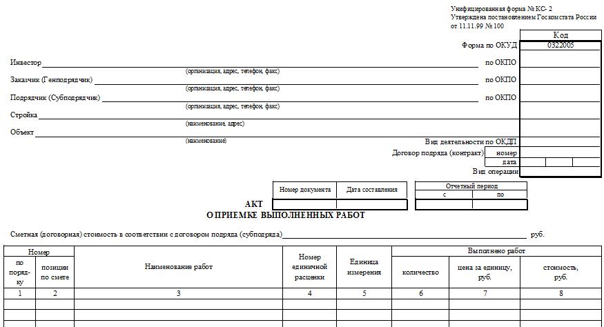 Унифицированная форма № КС-2 - скачать бланк и образец
