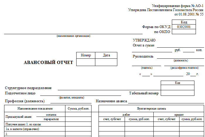Заявление на возмещение денежных средств по авансовому отчету