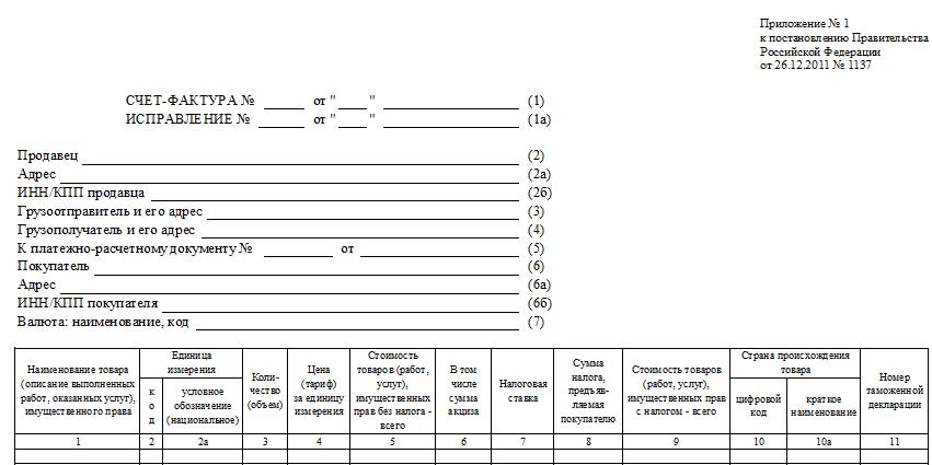 Счет-фактура 2017-2018: новые бланки и образцы заполнения для.