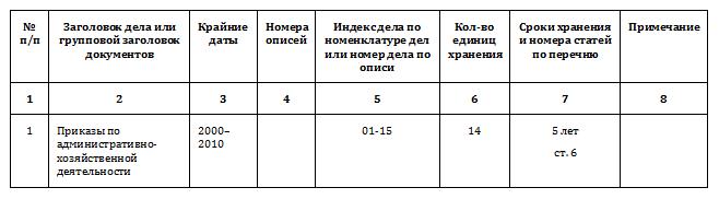 акты прокурорского реагирования образец