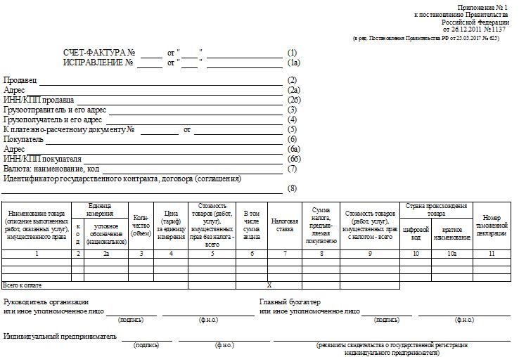 Образец заполнения сводного счета фактуры при строительстве