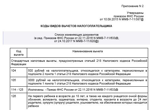 319 код вычета в справке 2 ндфл документы для кредита в москве Мастеркова улица
