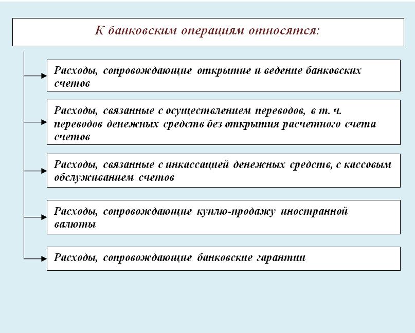 Изображение - Комиссия банка при усн доходы минус расходы – расчеты через терминал 36_pic11