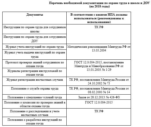 Документация по электробезопасности доу 2019 инструкции вопросы на группу по электробезопасности 2 группа