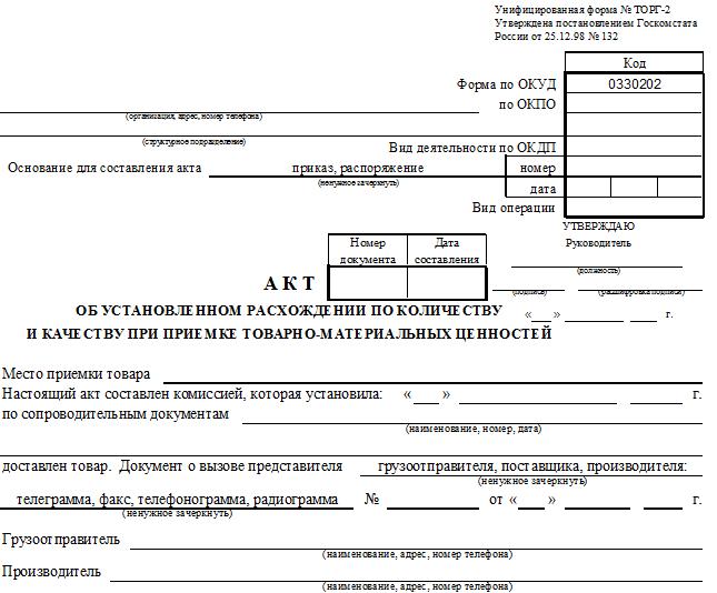 Комиссия по расходованию денежных средств на приобретение товаров