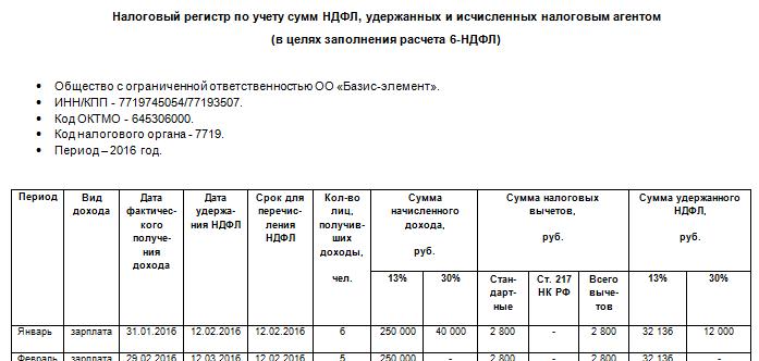 реестр начислений и перечислений налогов образец