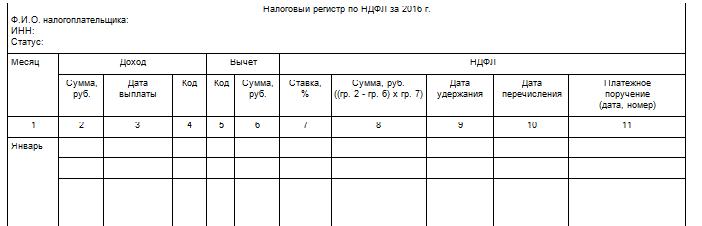 Сводный регистр по ндфл образец