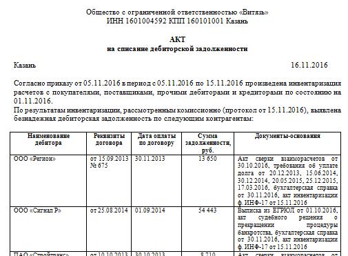 Пояснения о списании дебиторской задолженности втб штраф за просрочку кредита