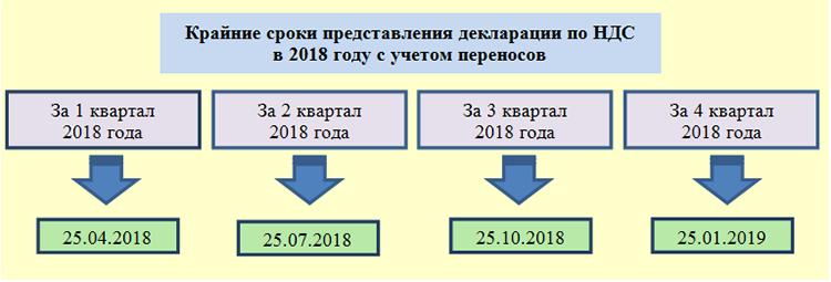 Смотреть Кредитная амнистия в 2019 году. Будет ли, последние новости видео