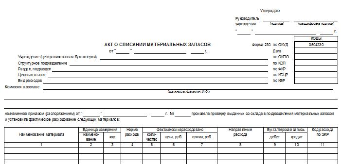 ФОРМА 0504230 БЛАНК СКАЧАТЬ БЕСПЛАТНО