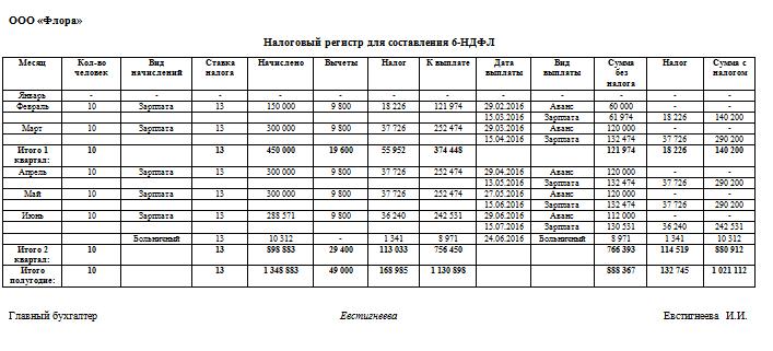 Налоговый Регистр Для 6 Ндфл Образец - фото 8