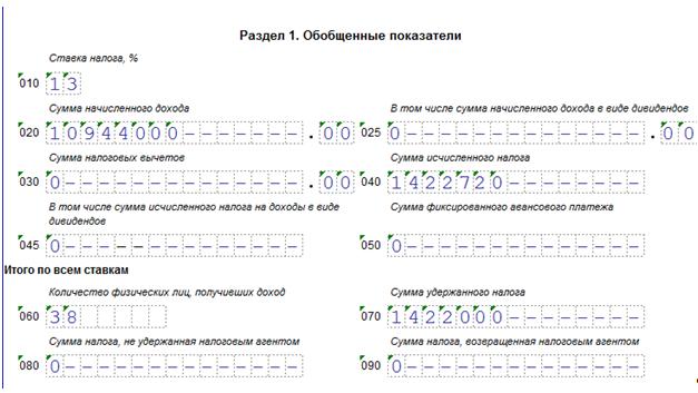 Порядок заполнения формы 6-НДФЛ с 2016 года – пример
