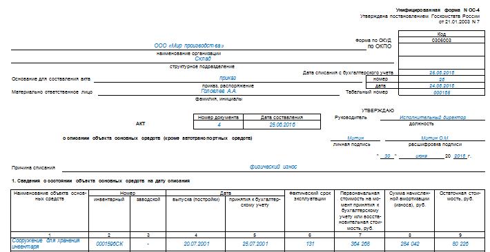 Типовая инструкция о порядке списания имущества бюджетных учреждений