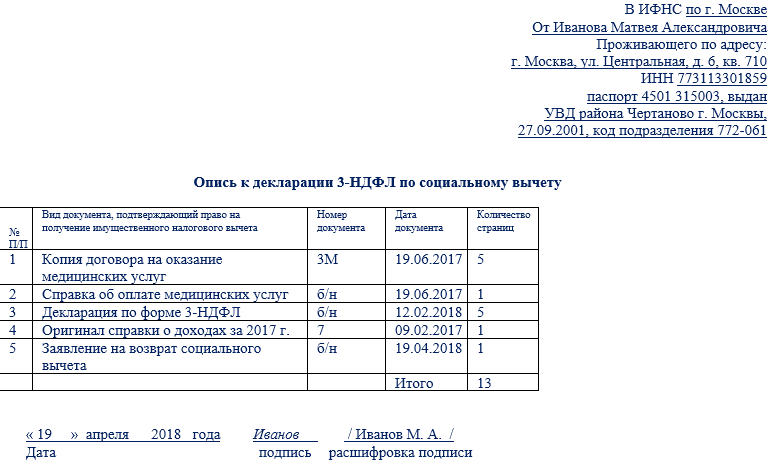 документы для кредита в москве Запорожская улица