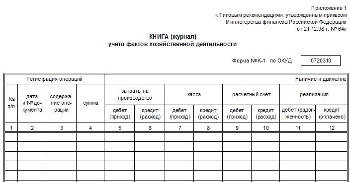 Журнал регистрации хозяйственной операции ооо регистрация ип в пфр и ффомс