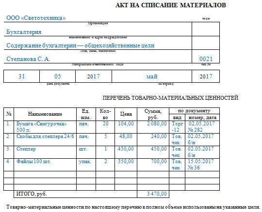 инвентаризационная комиссия приказ образец