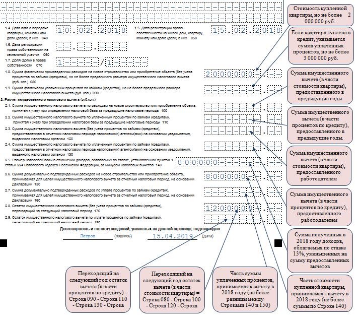 Как заполнять декларацию 3 ндфл повторно декларация в налоговую 2 ндфл