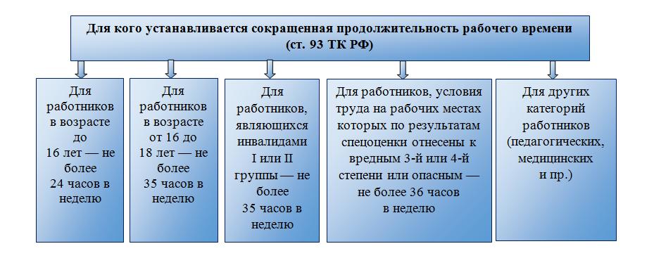 Программа рассчитать расход зарплаты