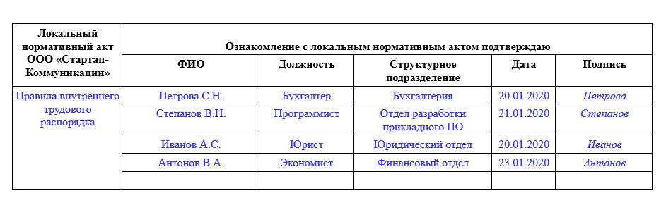 Уведомление об ознакомлении с документами