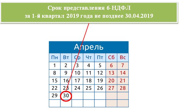 Законная отсрочка для сдачи 6-НДФЛ за 1 квартал 2018 года