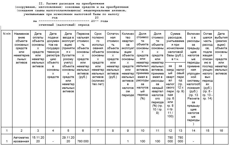 Учет стоимости основных средств приУСН, отражение УСН припокупке илипродаже основных средств — Контур.Бухгалтерия