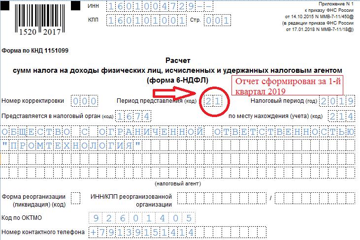 Период представления: код в 6-НДФЛ