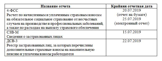 государственная регистрация ооо управляющей компании