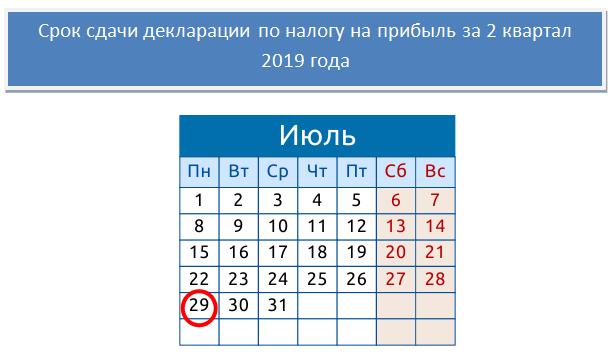 Декларация по налогу на прибыль за 2 квартал 2019 года: актуальная форма, образец заполнения
