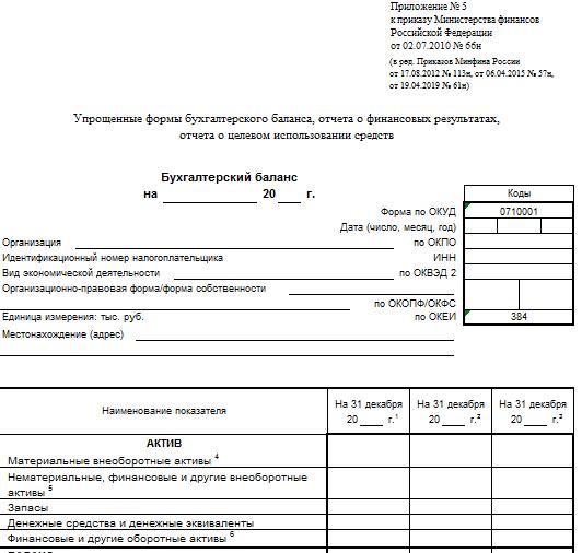 Формы электронной отчетности некоммерческих организаций белая и черная оптимизация налогов 2019