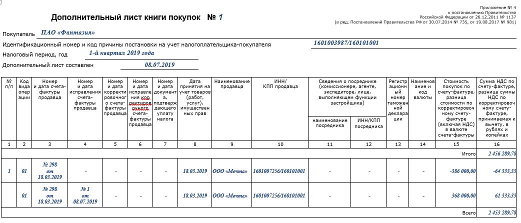 Приложение N5. Форма книги продаж, применяемой при расчетах по налогу на добавленную стоимость, и правила ее ведения