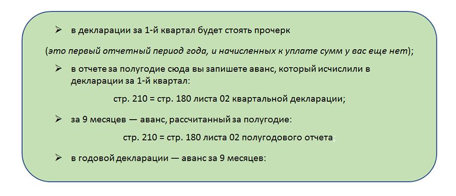 Налог на прибыль ндфл ндс